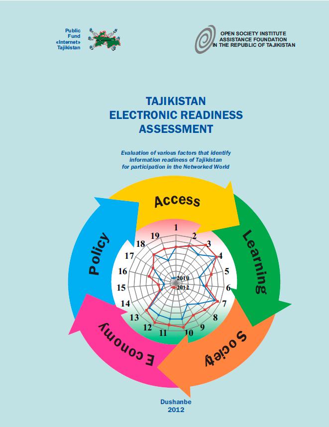 Ereadiness-2012