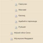 БУЗУРГОНИ ТОЧИК3