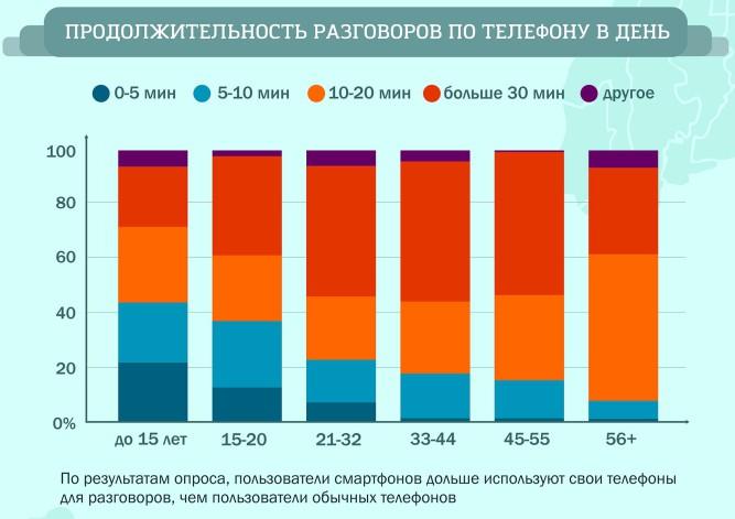 mobile_technologies_Tajikistan_reserch_Infographics_1